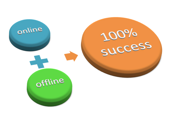 Offline and Online Marketing Strategies