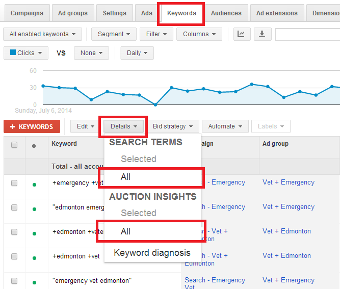Keyword Search Terms Metrics