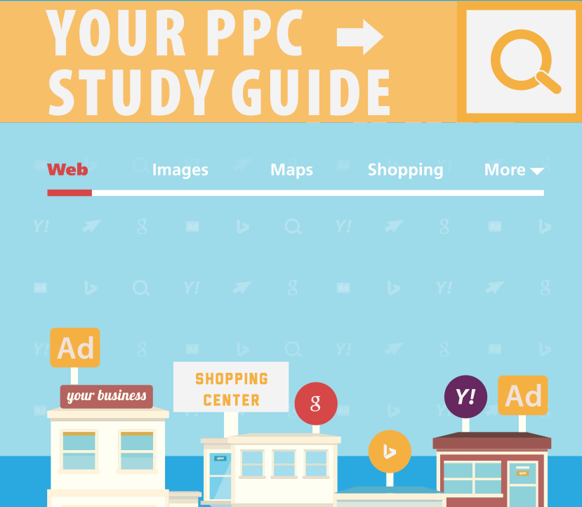 Your PPC Study Guide