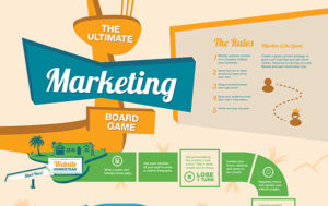 The Ultimate Marketing Board Game