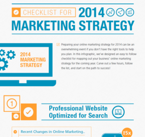 CheckList Marketing Strategy