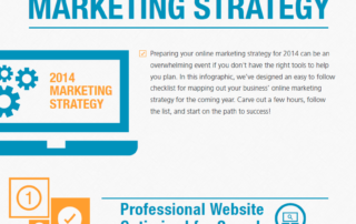 CheckList Marketing Strategy
