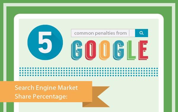5 Common Google Penalties