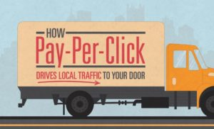 How PPC Drives Local Traffic