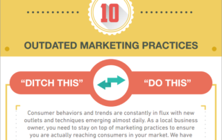 Ditch These Outdated Marketing Practices