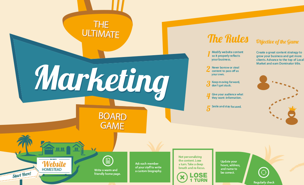 The Ulitmate Marketing Board Game Infographic