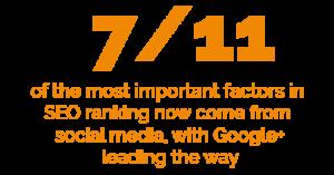 Media stat